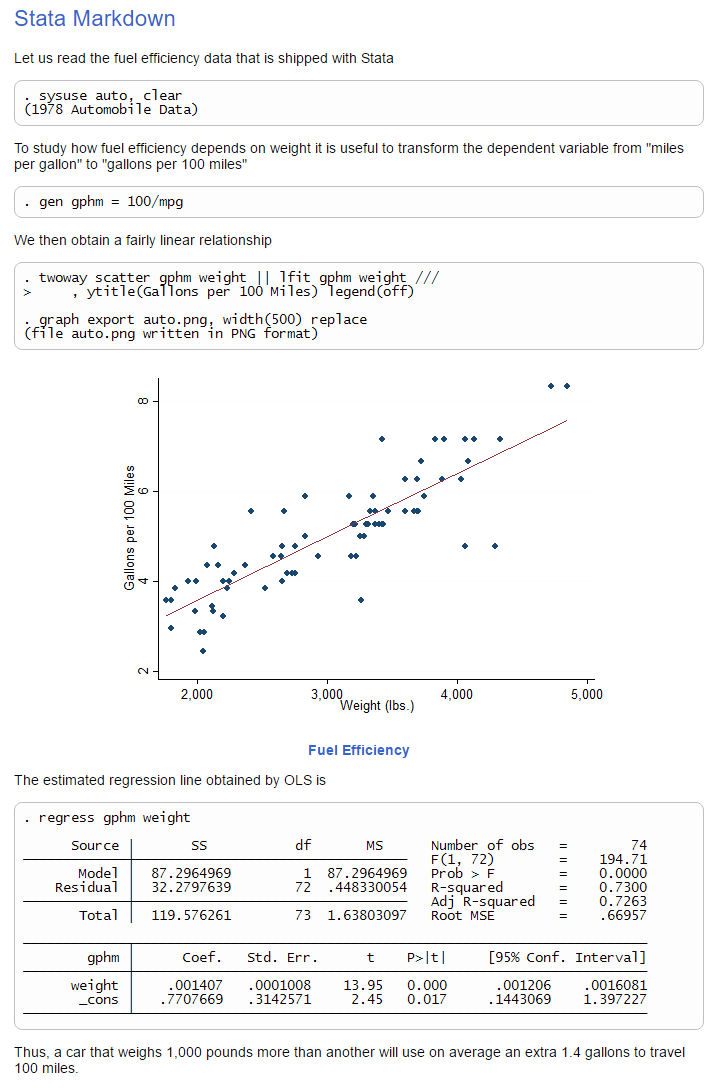 Literate Data Analysis with Stata and Markdown